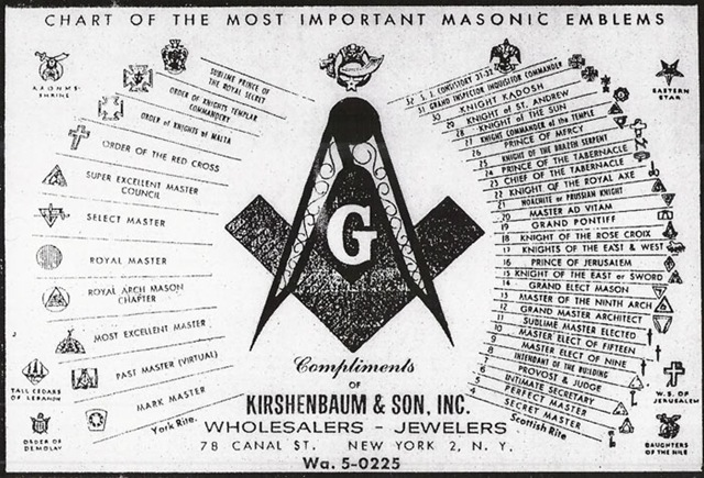 Free Mason Secrets EXPOSED! | t3chnotes